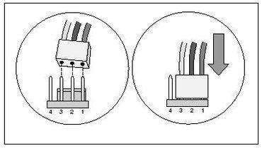 3pin vs 4 pin case fans
