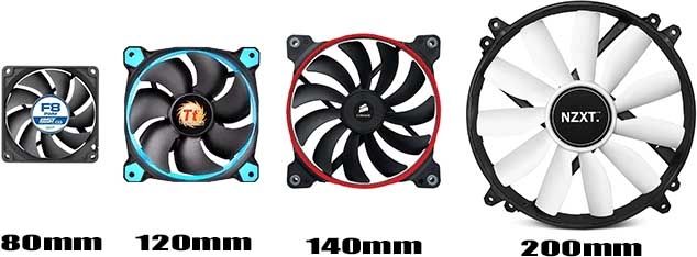 Quietest 140mm Pc Fan Sante Blog
